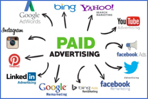 Paid web advertising online Miami