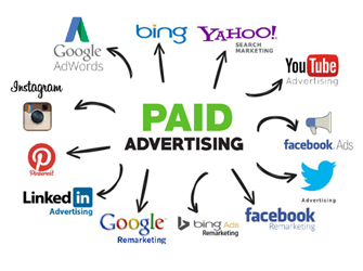 Paid Advertising video production miami Florida