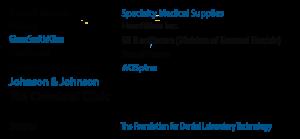 Medical video production company Miami Orlando clients
